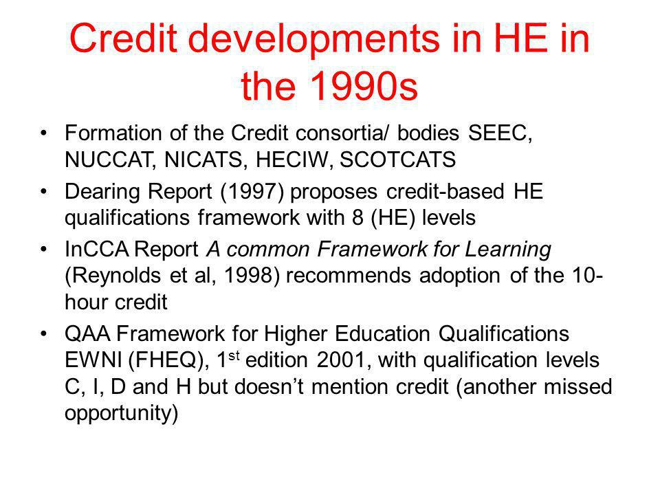 Credit developments in HE in the 1990s Formation of the Credit consortia/ bodies SEEC, NUCCAT, NICATS, HECIW, SCOTCATS Dearing Report (1997) proposes