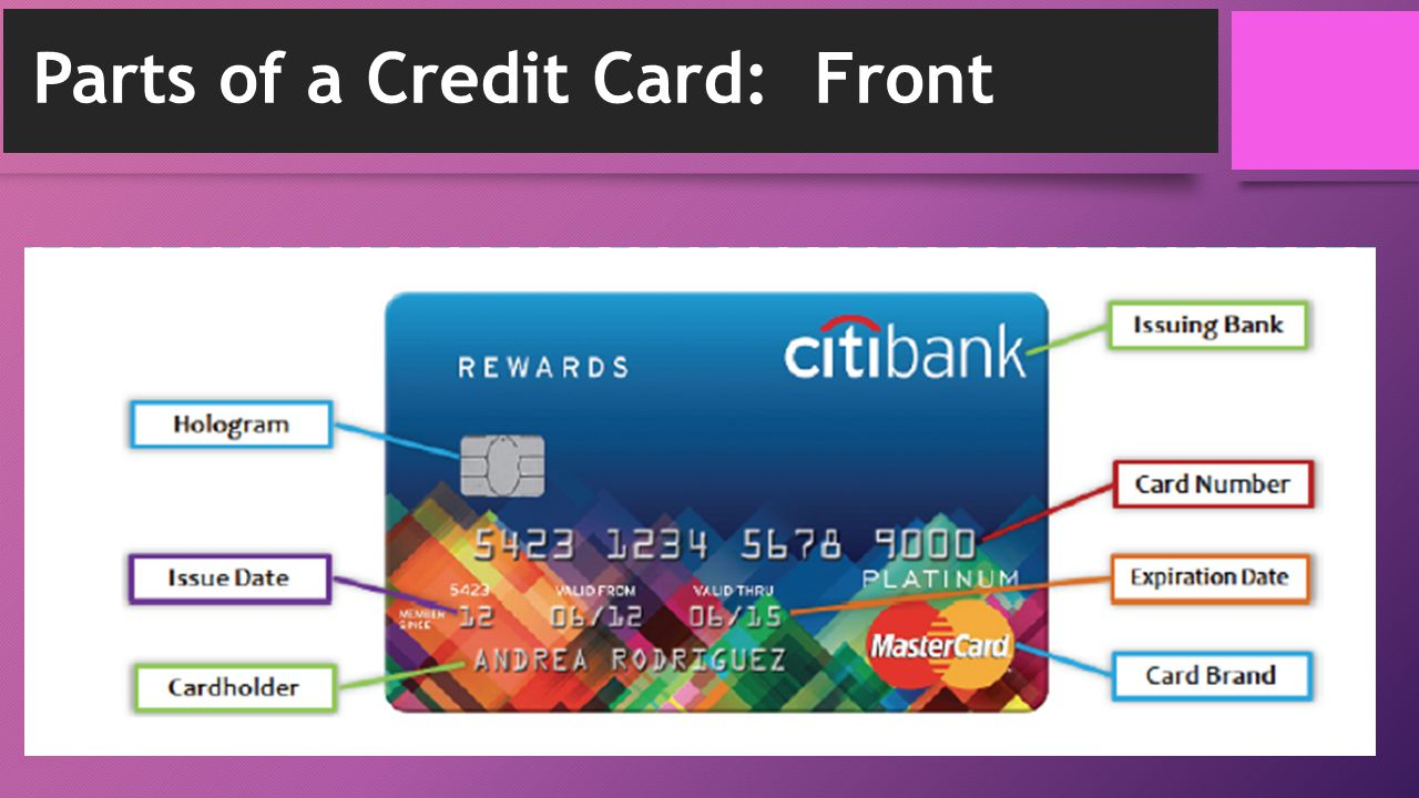 Parts of a Credit Card: Back