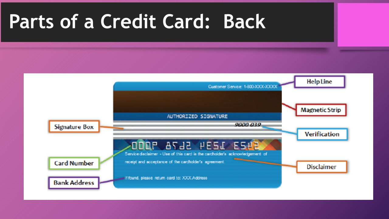 How Does A Credit Card Work.