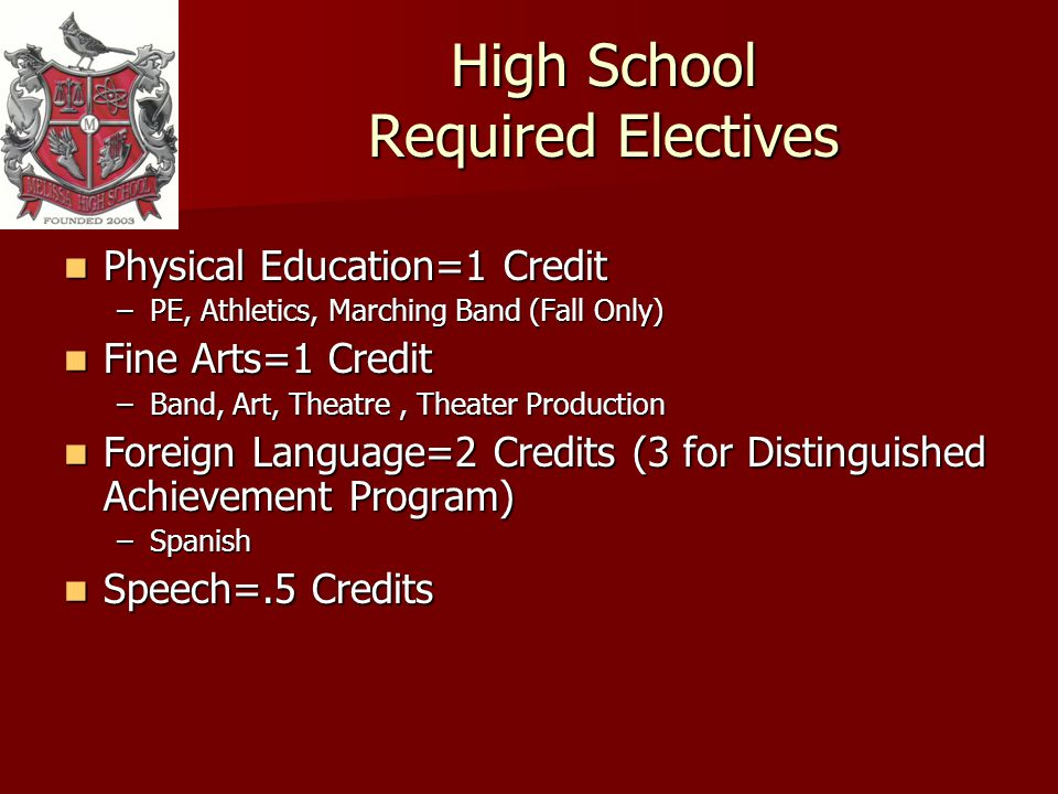 High School Required Electives Physical Education=1 Credit Physical Education=1 Credit –PE, Athletics, Marching Band (Fall Only) Fine Arts=1 Credit Fine Arts=1 Credit –Band, Art, Theatre, Theater Production Foreign Language=2 Credits (3 for Distinguished Achievement Program) Foreign Language=2 Credits (3 for Distinguished Achievement Program) –Spanish Speech=.5 Credits Speech=.5 Credits