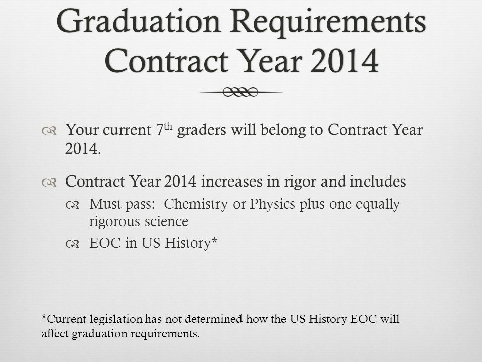 Graduation Requirements Contract Year 2014 Your current 7 th graders will belong to Contract Year 2014. Contract Year 2014 increases in rigor and incl