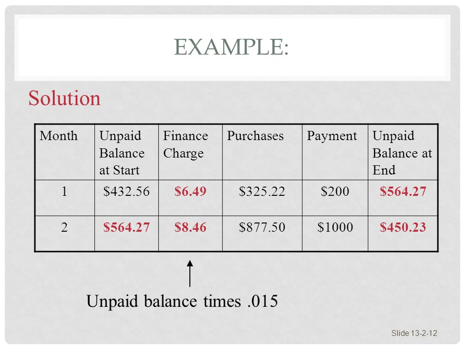 EXAMPLE: Slide 13-2-12 MonthUnpaid Balance at Start Finance Charge PurchasesPaymentUnpaid Balance at End 1$432.56$6.49$325.22$200$564.27 2 $8.46$877.5