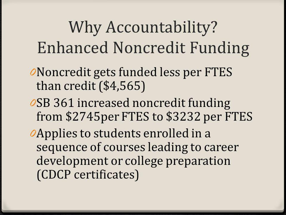 Why Accountability.