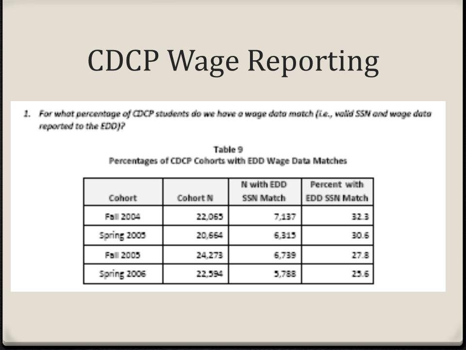 CDCP Wage Reporting