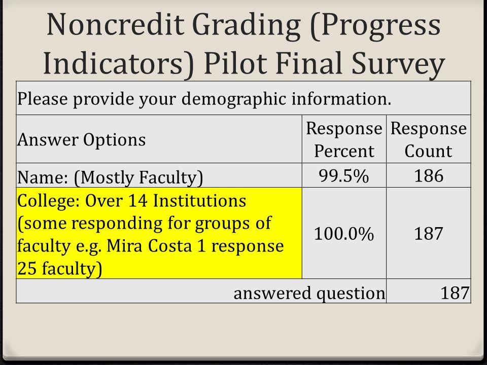 Noncredit Grading (Progress Indicators) Pilot Final Survey Please provide your demographic information.