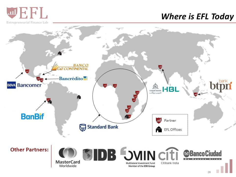 Where is EFL Today Partner EFL Offices 26 Other Partners: