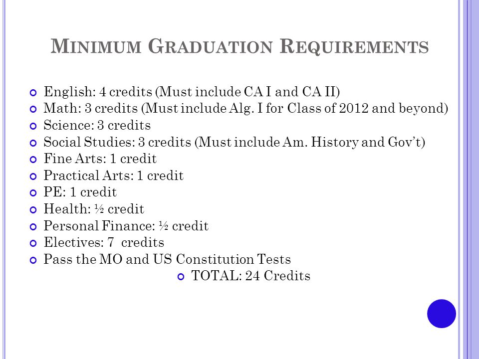 M INIMUM G RADUATION R EQUIREMENTS English: 4 credits (Must include CA I and CA II) Math: 3 credits (Must include Alg.