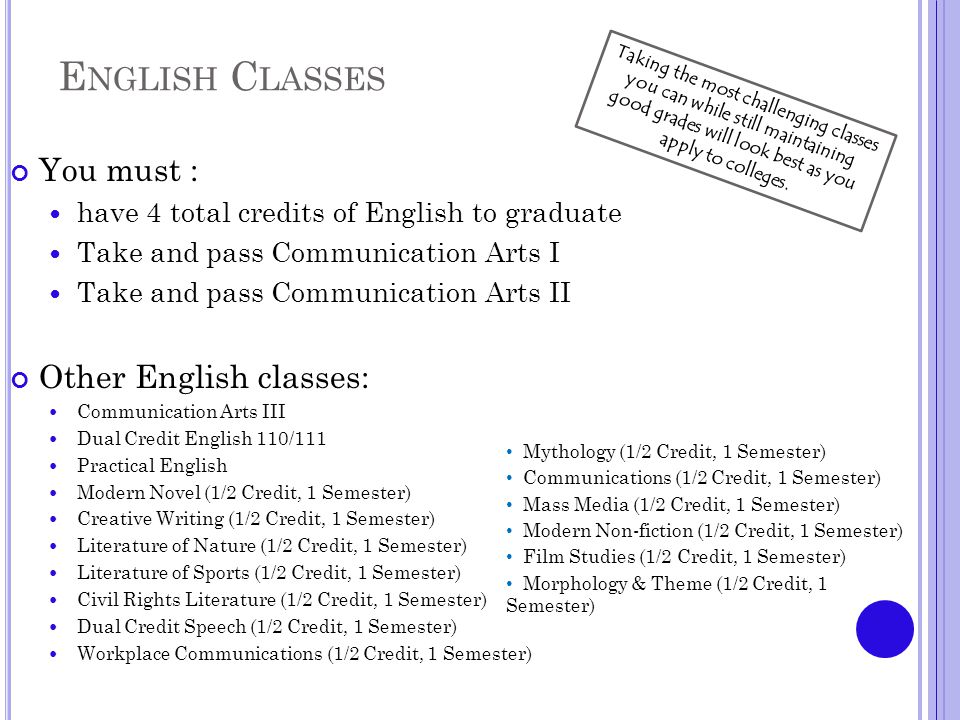 E NGLISH C LASSES You must : have 4 total credits of English to graduate Take and pass Communication Arts I Take and pass Communication Arts II Other English classes: Communication Arts III Dual Credit English 110/111 Practical English Modern Novel (1/2 Credit, 1 Semester) Creative Writing (1/2 Credit, 1 Semester) Literature of Nature (1/2 Credit, 1 Semester) Literature of Sports (1/2 Credit, 1 Semester) Civil Rights Literature (1/2 Credit, 1 Semester) Dual Credit Speech (1/2 Credit, 1 Semester) Workplace Communications (1/2 Credit, 1 Semester) Mythology (1/2 Credit, 1 Semester) Communications (1/2 Credit, 1 Semester) Mass Media (1/2 Credit, 1 Semester) Modern Non-fiction (1/2 Credit, 1 Semester) Film Studies (1/2 Credit, 1 Semester) Morphology & Theme (1/2 Credit, 1 Semester) Taking the most challenging classes you can while still maintaining good grades will look best as you apply to colleges.