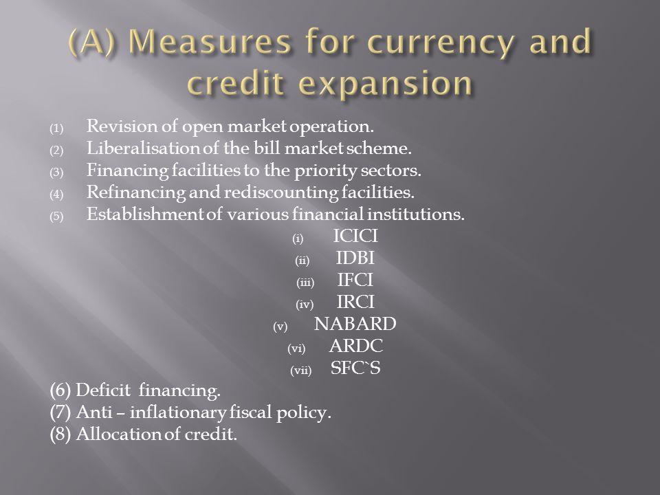 (i) General or Quantitative measures.a. Bank rate.