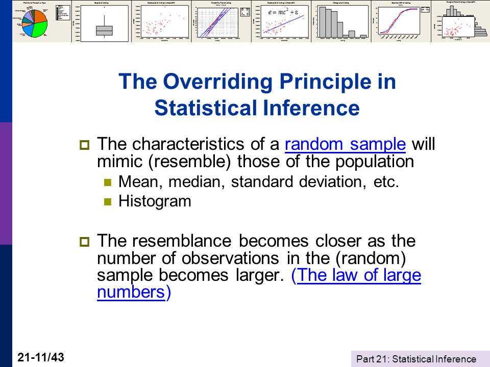 Part 21: Statistical Inference 21-11/43 The Overriding Principle in Statistical Inference The characteristics of a random sample will mimic (resemble) those of the population Mean, median, standard deviation, etc.