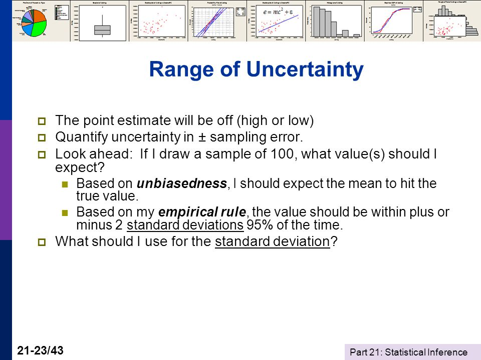 Part 21: Statistical Inference 21-23/43 Range of Uncertainty The point estimate will be off (high or low) Quantify uncertainty in ± sampling error.