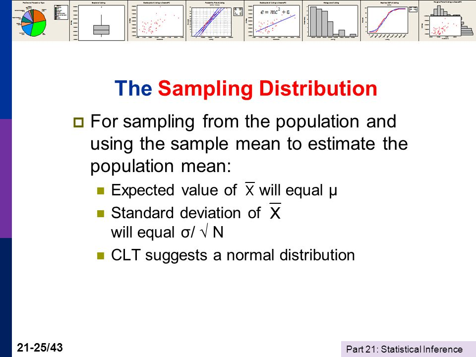 Part 21: Statistical Inference 21-25/43 The Sampling Distribution For sampling from the population and using the sample mean to estimate the population mean: Expected value of will equal μ Standard deviation of will equal σ/ N CLT suggests a normal distribution