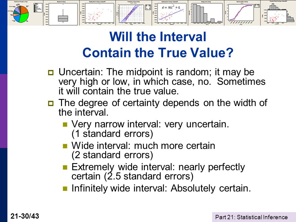 Part 21: Statistical Inference 21-30/43 Will the Interval Contain the True Value.