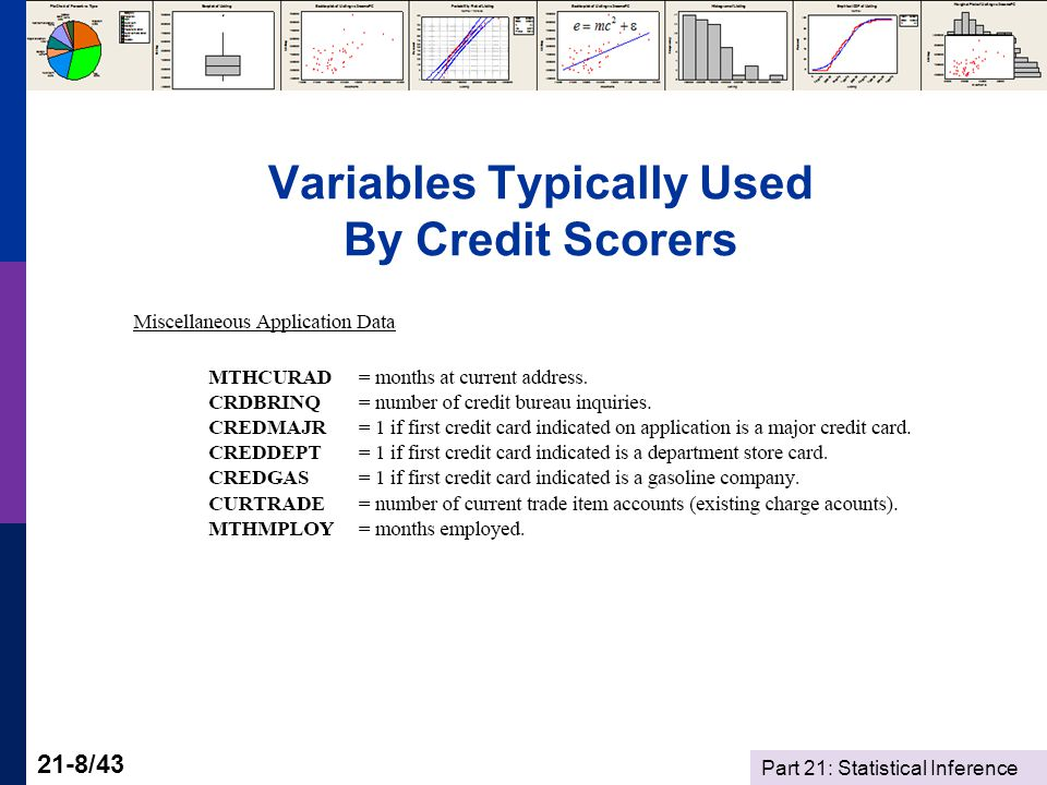 Part 21: Statistical Inference 21-8/43 Variables Typically Used By Credit Scorers