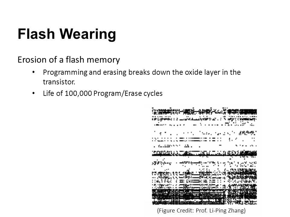 Write Operations Buffer Write Buffer to Main Memory Page Program (Figure Credit: AT45DB161D Datasheet)