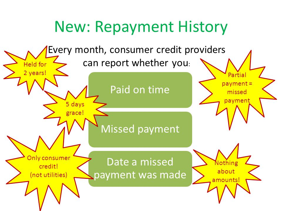 New: Repayment History Every month, consumer credit providers can report whether you : Only consumer credit.