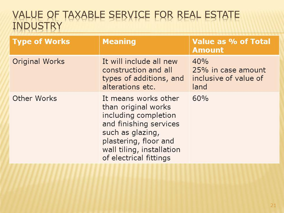 Type of WorksMeaningValue as % of Total Amount Original WorksIt will include all new construction and all types of additions, and alterations etc.