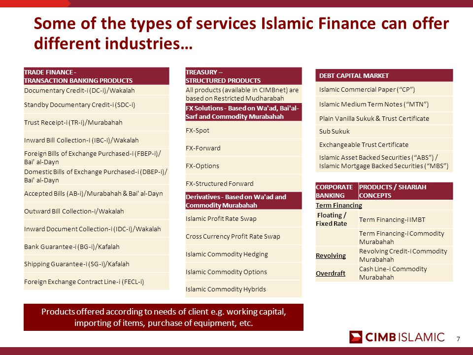 7 Some of the types of services Islamic Finance can offer different industries… CORPORATE BANKING PRODUCTS / SHARIAH CONCEPTS Term Financing Floating / Fixed Rate Term Financing-i IMBT Term Financing-i Commodity Murabahah Revolving Revolving Credit-i Commodity Murabahah Overdraft Cash Line-i Commodity Murabahah TRADE FINANCE - TRANSACTION BANKING PRODUCTS Documentary Credit-i (DC-i)/Wakalah Standby Documentary Credit-i (SDC-i) Trust Receipt-i (TR-i)/Murabahah Inward Bill Collection-i (IBC-i)/Wakalah Foreign Bills of Exchange Purchased-i (FBEP-i)/ Bai al-Dayn Domestic Bills of Exchange Purchased-i (DBEP-i)/ Bai al-Dayn Accepted Bills (AB-i)/Murabahah & Bai al-Dayn Outward Bill Collection-i/Wakalah Inward Document Collection-i (IDC-i)/Wakalah Bank Guarantee-i (BG-i)/Kafalah Shipping Guarantee-i (SG-i)/Kafalah Foreign Exchange Contract Line-i (FECL-i) TREASURY – STRUCTURED PRODUCTS All products (available in CIMBnet) are based on Restricted Mudharabah FX Solutions - Based on Wa ad, Bai al- Sarf and Commodity Murabahah FX-Spot FX-Forward FX-Options FX-Structured Forward Derivatives - Based on Wa ad and Commodity Murabahah Islamic Profit Rate Swap Cross Currency Profit Rate Swap Islamic Commodity Hedging Islamic Commodity Options Islamic Commodity Hybrids Products offered according to needs of client e.g.