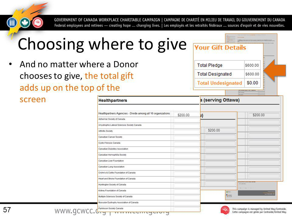 Choosing where to give And no matter where a Donor chooses to give, the total gift adds up on the top of the screen $200.00 $600.00 $200.00 57