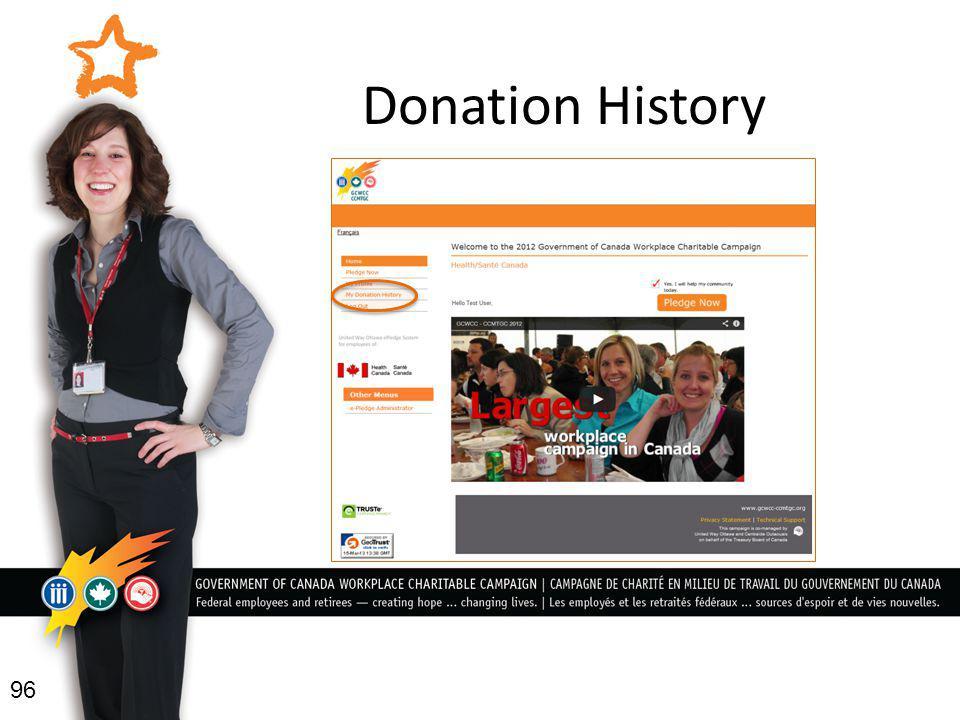 Donation History 96