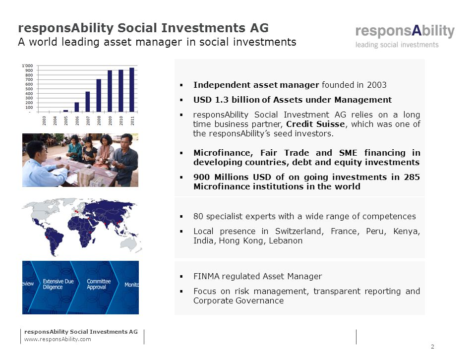 responsAbility Social Investments AG www.responsAbility.com A world leading asset manager in social investments 2 responsAbility Social Investments AG Microfinance, Fair Trade and SME financing in developing countries, debt and equity investments 900 Millions USD of on going investments in 285 Microfinance institutions in the world Independent asset manager founded in 2003 USD 1.3 billion of Assets under Management responsAbility Social Investment AG relies on a long time business partner, Credit Suisse, which was one of the responsAbilitys seed investors.