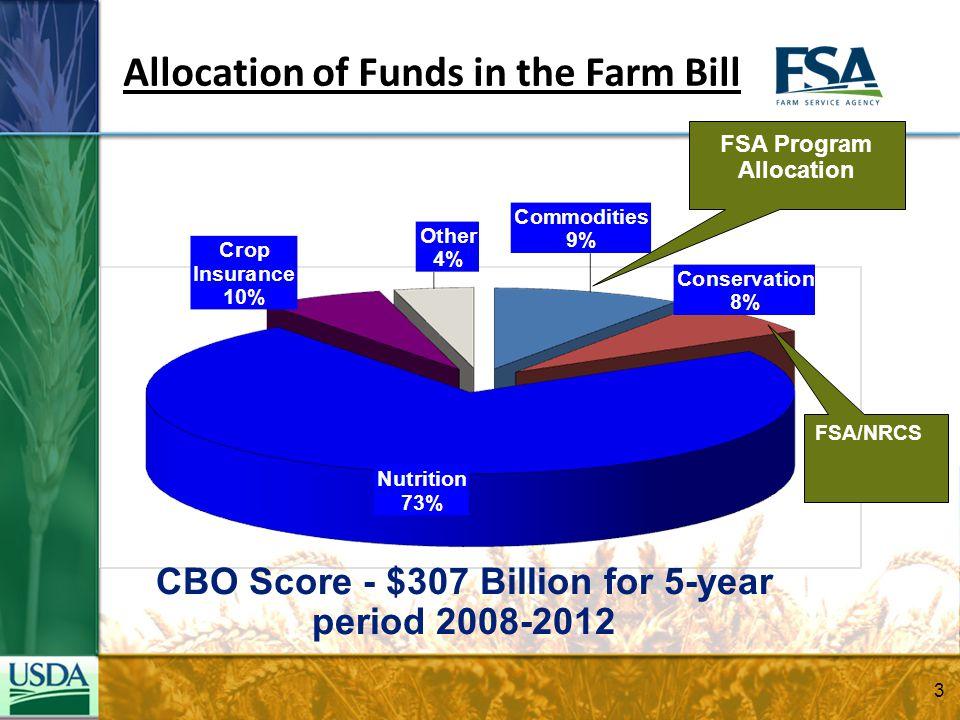 Allocation of Funds in the Farm Bill FSA Program Allocation FSA/NRCS CBO Score - $307 Billion for 5-year period 2008-2012 3