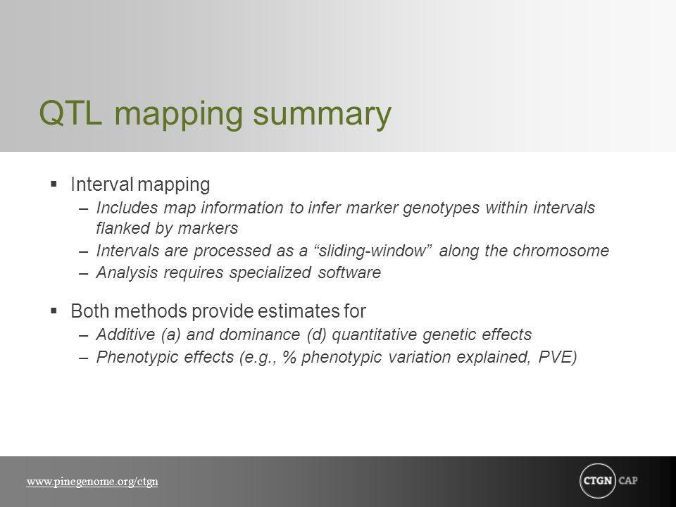 www.pinegenome.org/ctgn QTL mapping summary Interval mapping –Includes map information to infer marker genotypes within intervals flanked by markers –Intervals are processed as a sliding-window along the chromosome –Analysis requires specialized software Both methods provide estimates for –Additive (a) and dominance (d) quantitative genetic effects –Phenotypic effects (e.g., % phenotypic variation explained, PVE)