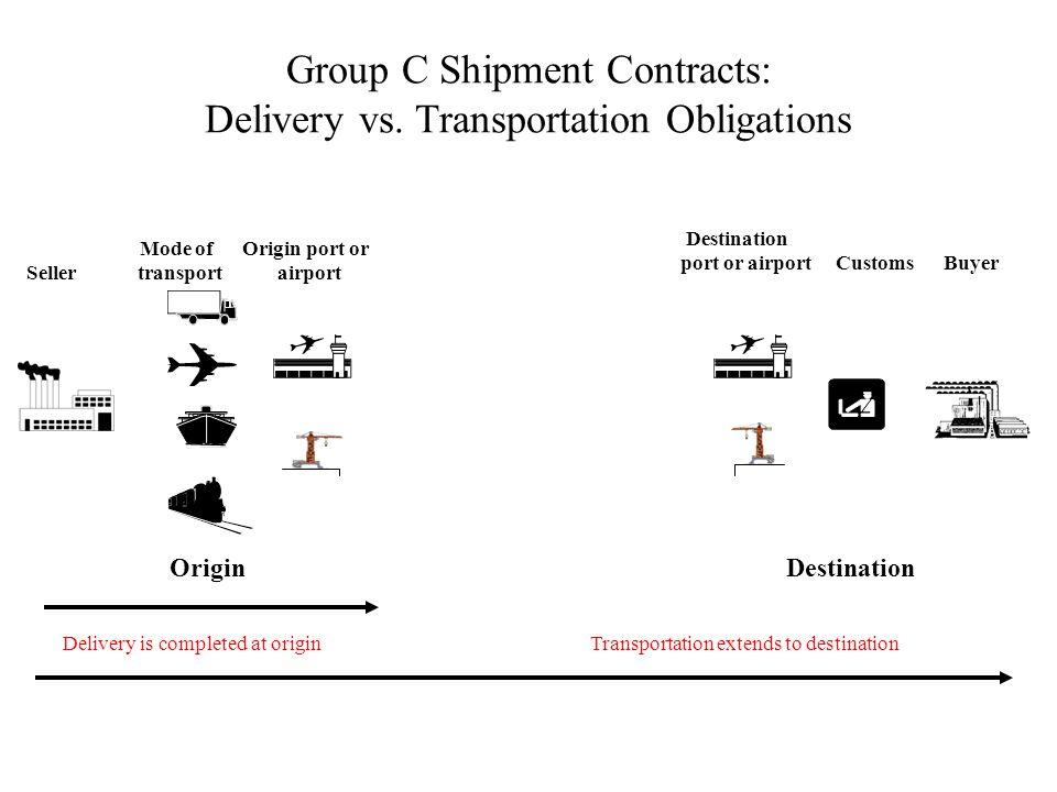 Group C Shipment Contracts: Delivery vs. Transportation Obligations OriginDestination Mode of Origin port or Seller transport airport Destination port