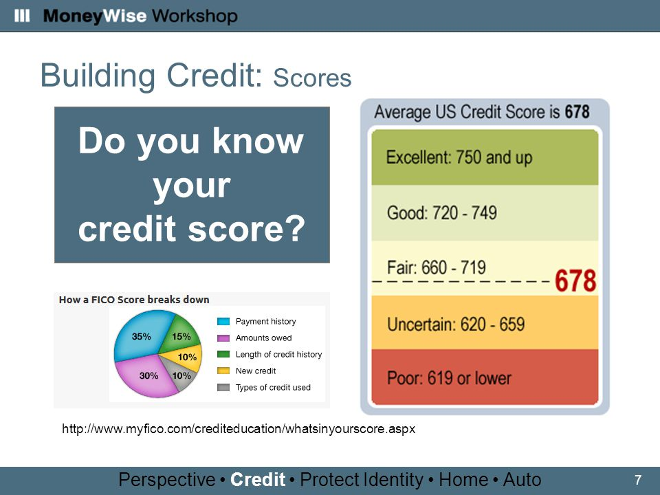 7 Building Credit: Scores Do you know your credit score.