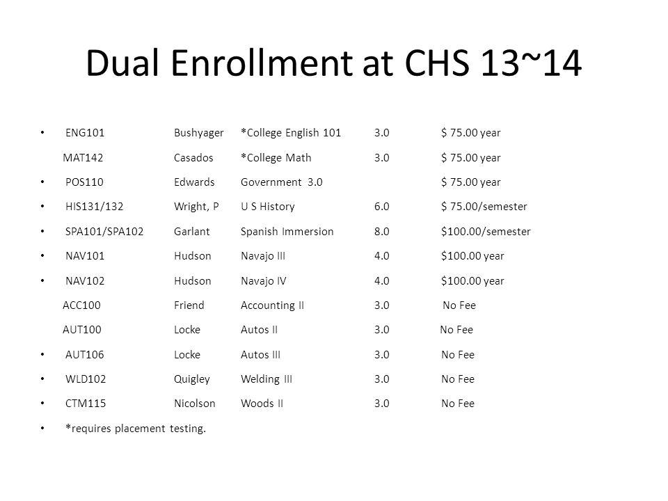 Dual Enrollment at CHS 13~14 ENG101Bushyager*College English 1013.0$ 75.00 year MAT142Casados*College Math3.0$ 75.00 year POS110EdwardsGovernment3.0$