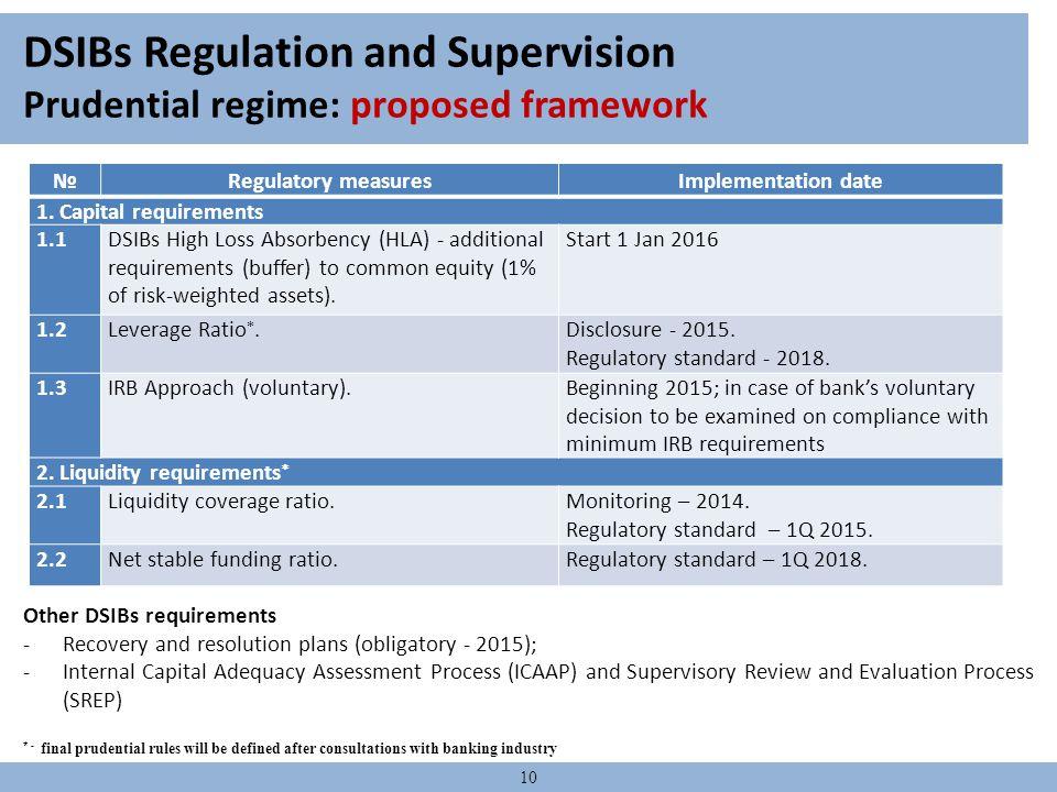 10 Regulatory measuresImplementation date 1.
