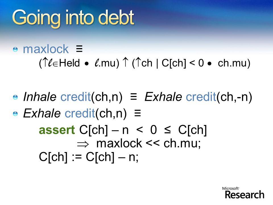 maxlock ( l Held l.mu) ( ch | C[ch] < 0 ch.mu) Inhale credit(ch,n) Exhale credit(ch,-n) Exhale credit(ch,n) assert C[ch] – n < 0 C[ch] maxlock << ch.mu; C[ch] := C[ch] – n;