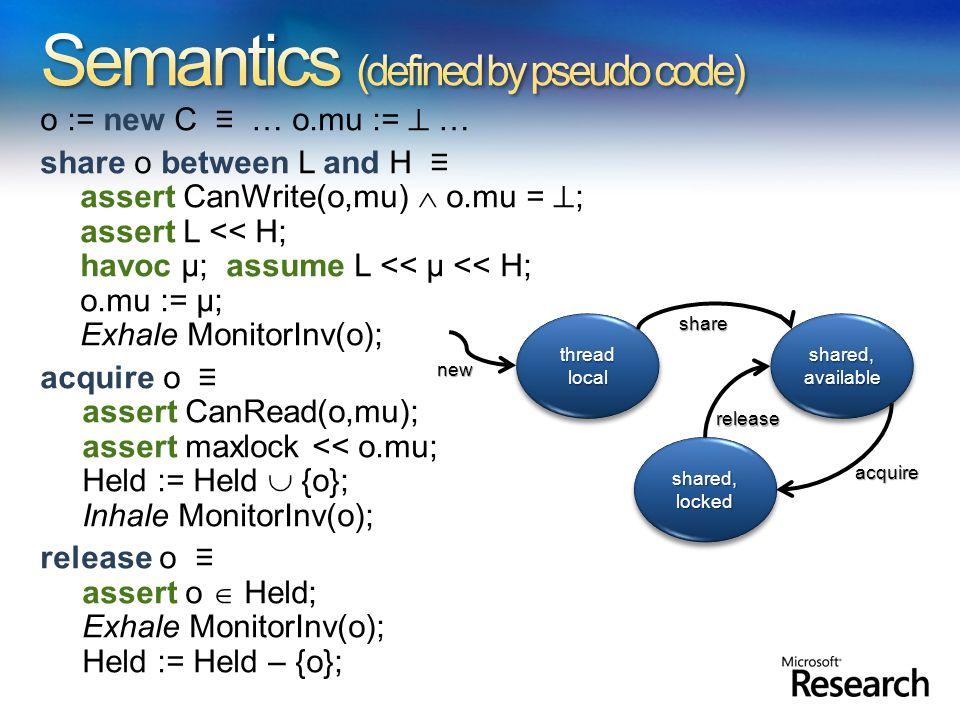 o := new C … o.mu := … share o between L and H assert CanWrite(o,mu) o.mu = ; assert L << H; havoc μ; assume L << μ << H; o.mu := μ; Exhale MonitorInv(o); acquire o assert CanRead(o,mu); assert maxlock << o.mu; Held := Held {o}; Inhale MonitorInv(o); release o assert o Held; Exhale MonitorInv(o); Held := Held – {o}; thread local shared, available shared, locked newshareacquire release