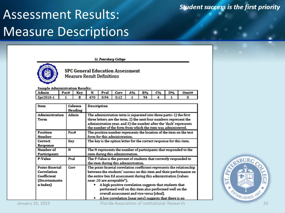 Student success is the first priority January 31, 2013Florida Association of Institutional Research33 Assessment Results: Measure Descriptions