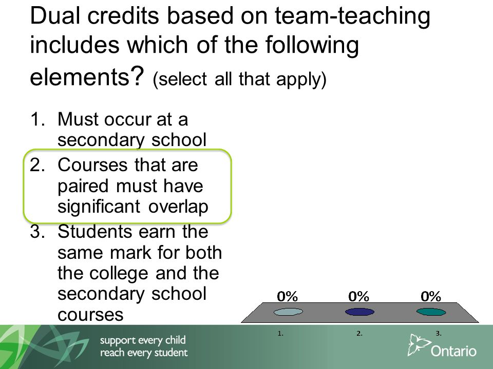 Dual credits based on team-teaching includes which of the following elements .