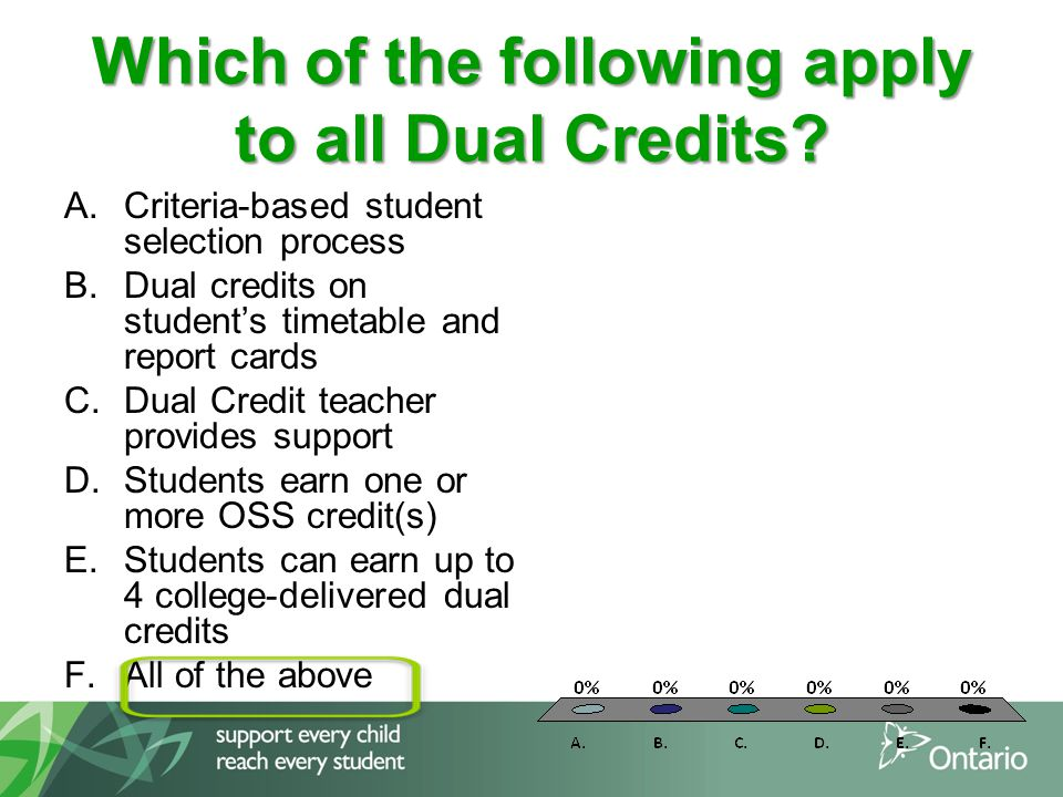 Which of the following apply to all Dual Credits.