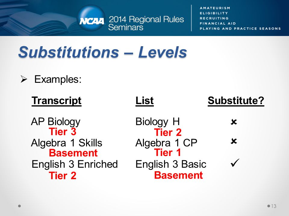 Substitutions – Levels Examples: TranscriptList Substitute.