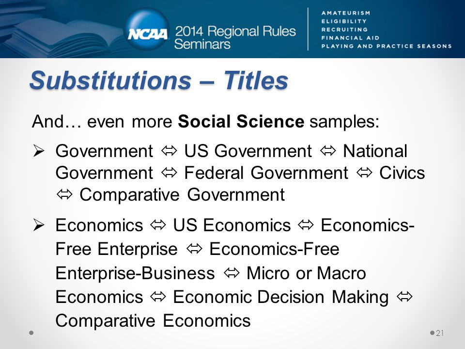 Substitutions – Titles And… even more Social Science samples: Government US Government National Government Federal Government Civics Comparative Government Economics US Economics Economics- Free Enterprise Economics-Free Enterprise-Business Micro or Macro Economics Economic Decision Making Comparative Economics 21