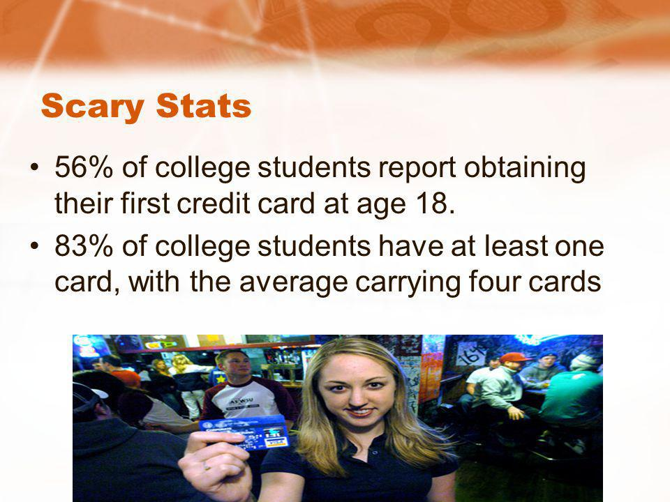 Scary Stats 56% of college students report obtaining their first credit card at age 18. 83% of college students have at least one card, with the avera