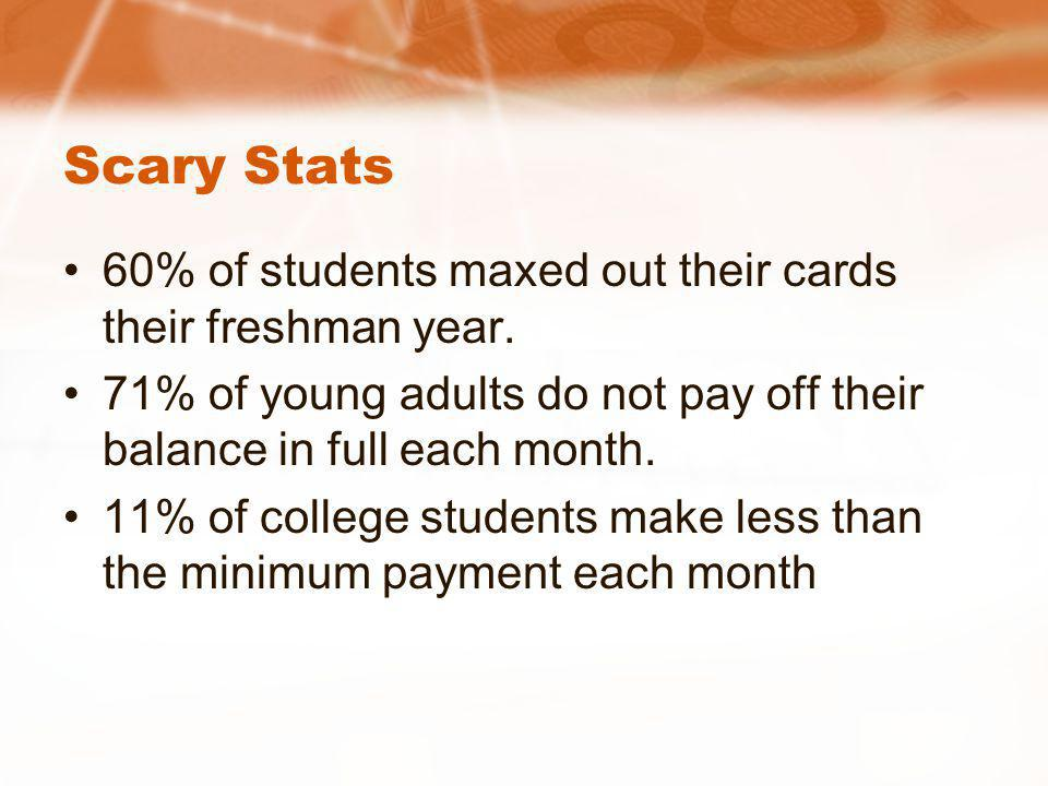 Scary Stats 60% of students maxed out their cards their freshman year. 71% of young adults do not pay off their balance in full each month. 11% of col