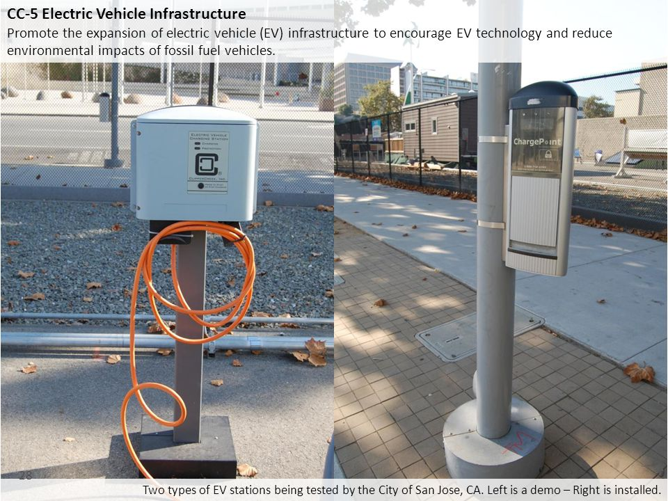 CC-5 Electric Vehicle Infrastructure Promote the expansion of electric vehicle (EV) infrastructure to encourage EV technology and reduce environmental impacts of fossil fuel vehicles.