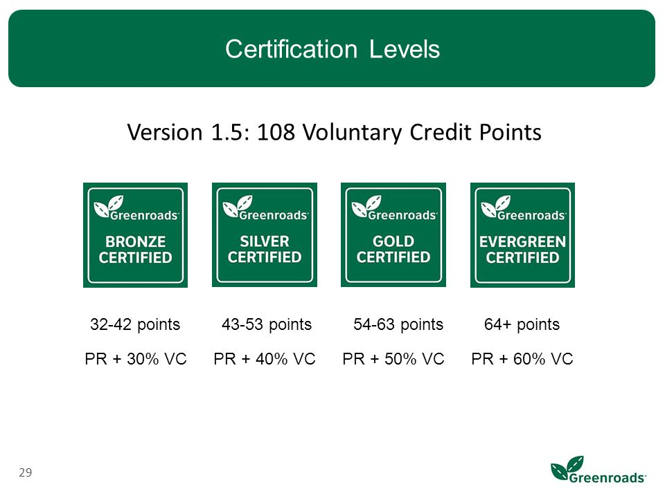 Certification Levels 32-42 points43-53 points54-63 points 64+ points PR + 30% VCPR + 40% VCPR + 50% VCPR + 60% VC Version 1.5: 108 Voluntary Credit Points 29