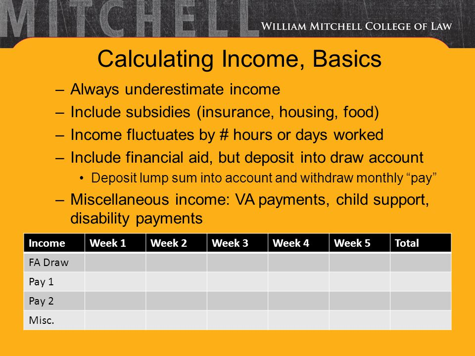 Calculating Income, Basics –Always underestimate income –Include subsidies (insurance, housing, food) –Income fluctuates by # hours or days worked –Include financial aid, but deposit into draw account Deposit lump sum into account and withdraw monthly pay –Miscellaneous income: VA payments, child support, disability payments IncomeWeek 1Week 2Week 3Week 4Week 5Total FA Draw Pay 1 Pay 2 Misc.