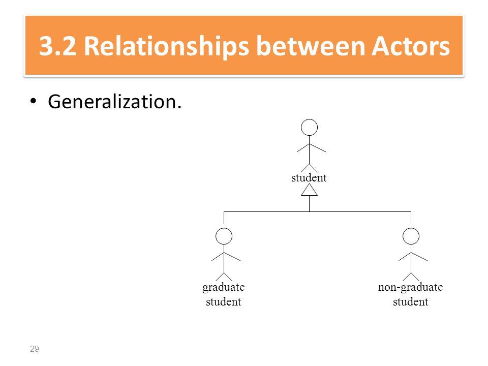 29 3.2 Relationships between Actors Generalization. student non-graduate student graduate student