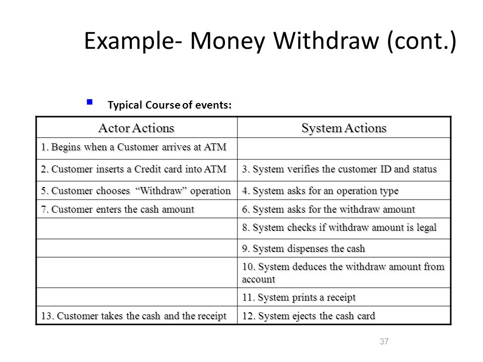 37 Example- Money Withdraw (cont.) Typical Course of events: Actor Actions System Actions 1. Begins when a Customer arrives at ATM 2. Customer inserts
