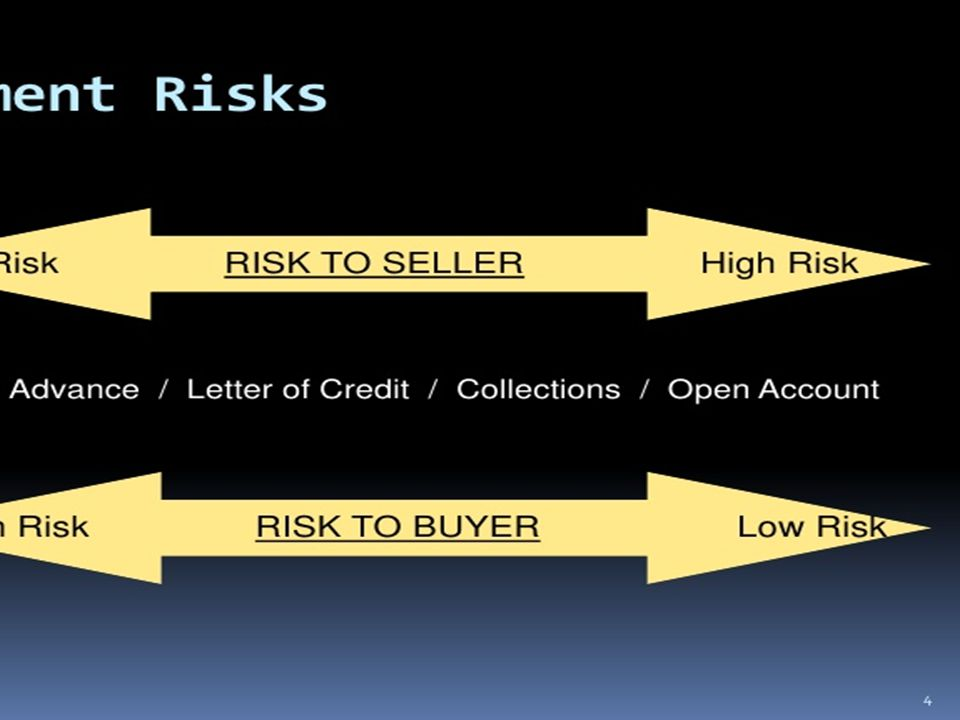 Credit Insurance - Coverage and Cost Policies available to insure one buyer or multiple buyers.