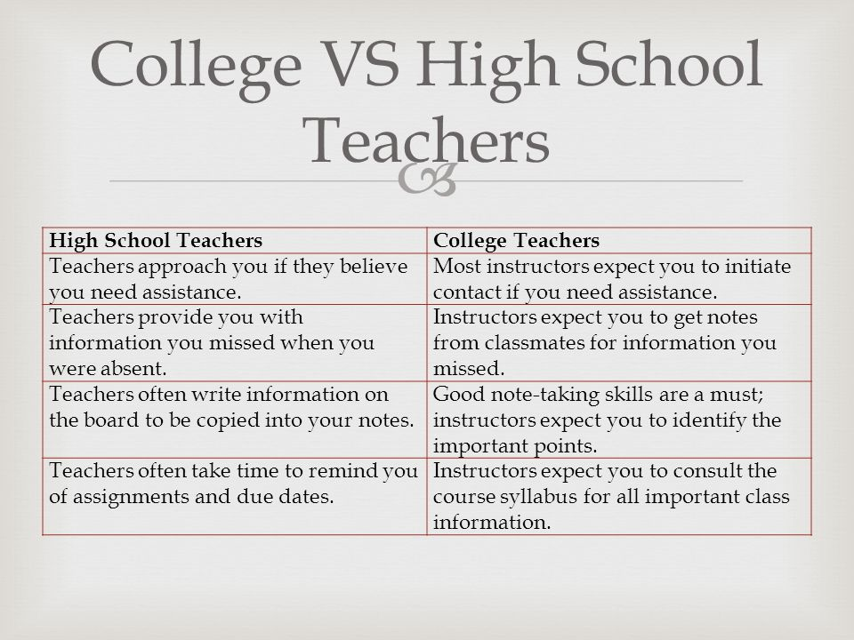 High School TeachersCollege Teachers Teachers approach you if they believe you need assistance. Most instructors expect you to initiate contact if you