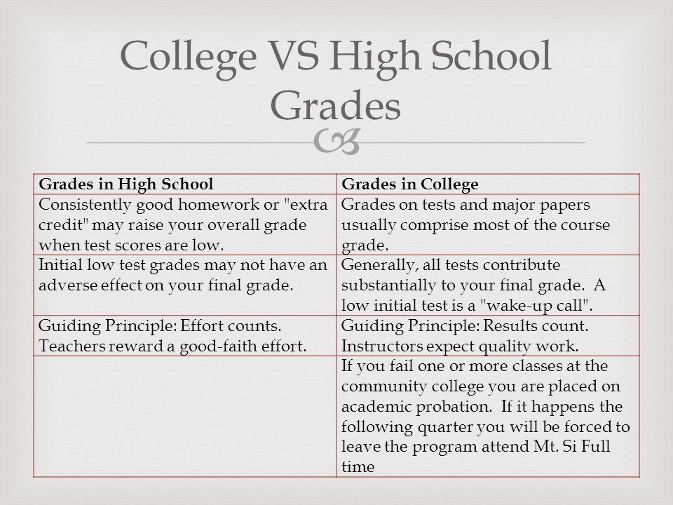 Grades in High SchoolGrades in College Consistently good homework or