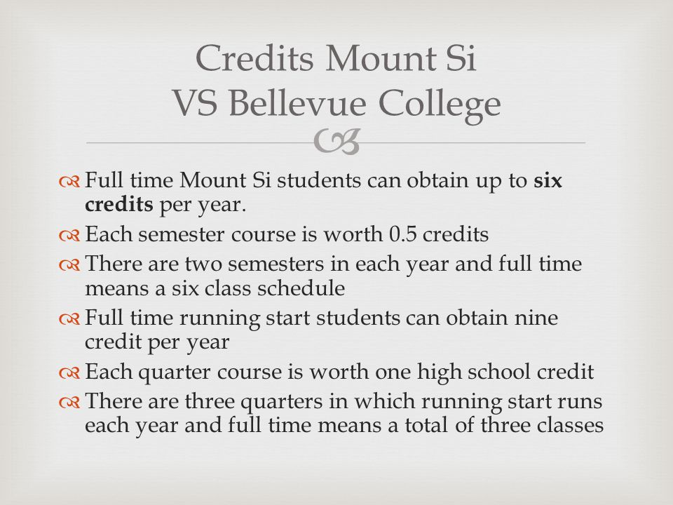 Full time Mount Si students can obtain up to six credits per year. Each semester course is worth 0.5 credits There are two semesters in each year and