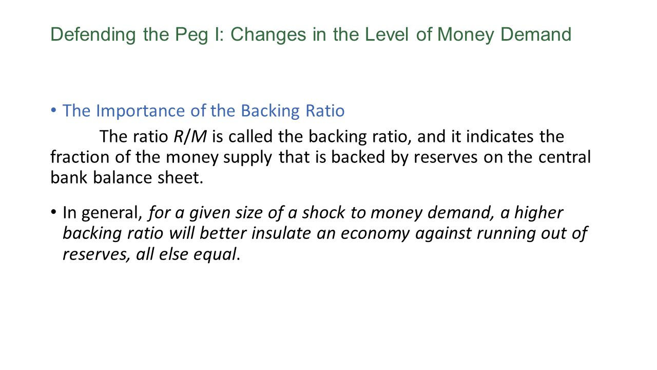 The Importance of the Backing Ratio The ratio R/M is called the backing ratio, and it indicates the fraction of the money supply that is backed by res